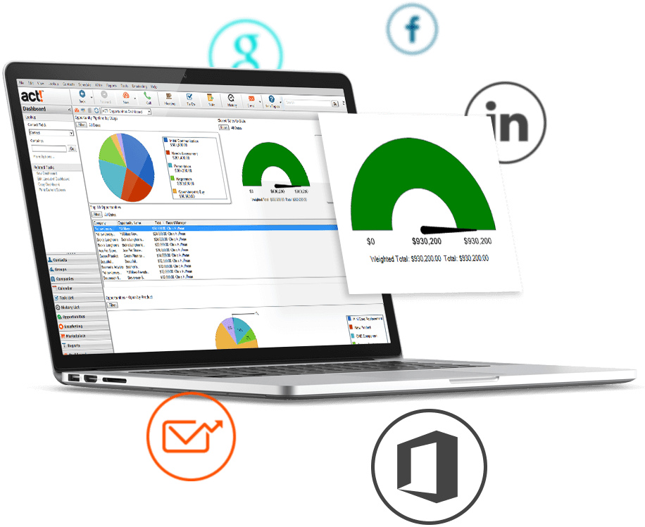Act CRM Dashboard