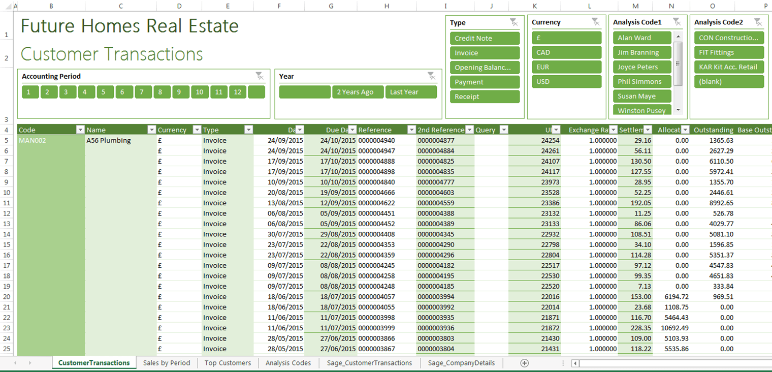 Exported Excel Report