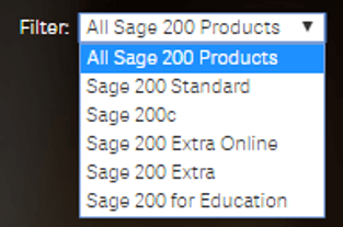 Sage 200 Roadmap Products