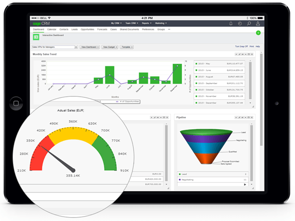 What is Sage CRM - Dashboard