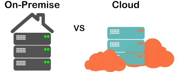 On Premise and Cloud CRM