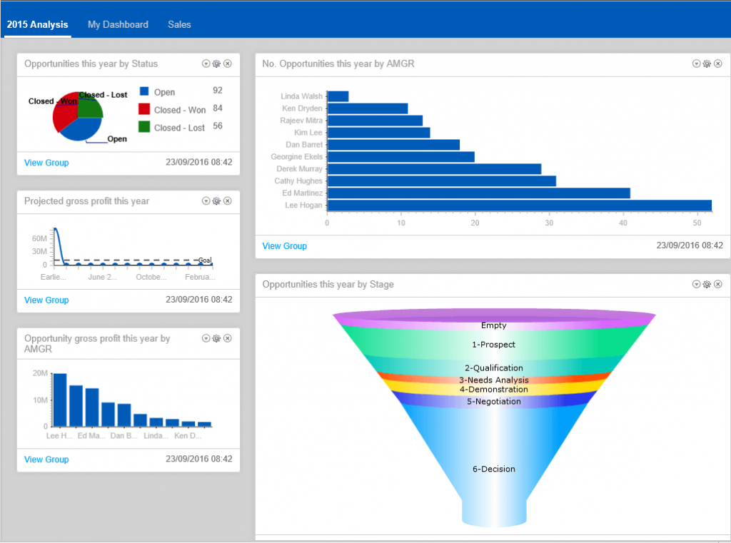 Infor Business funnel