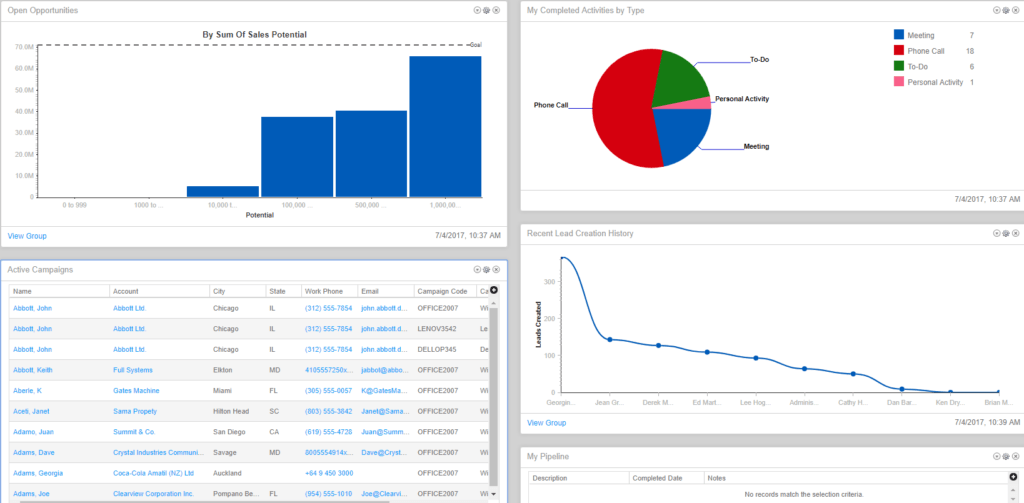 Infor CRM business dashboard