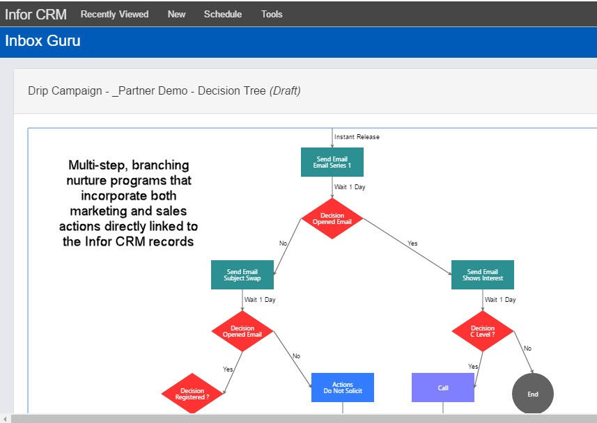 Infor CRM marketing automation